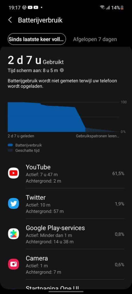 batterijduur van de Samsung Galaxy A52